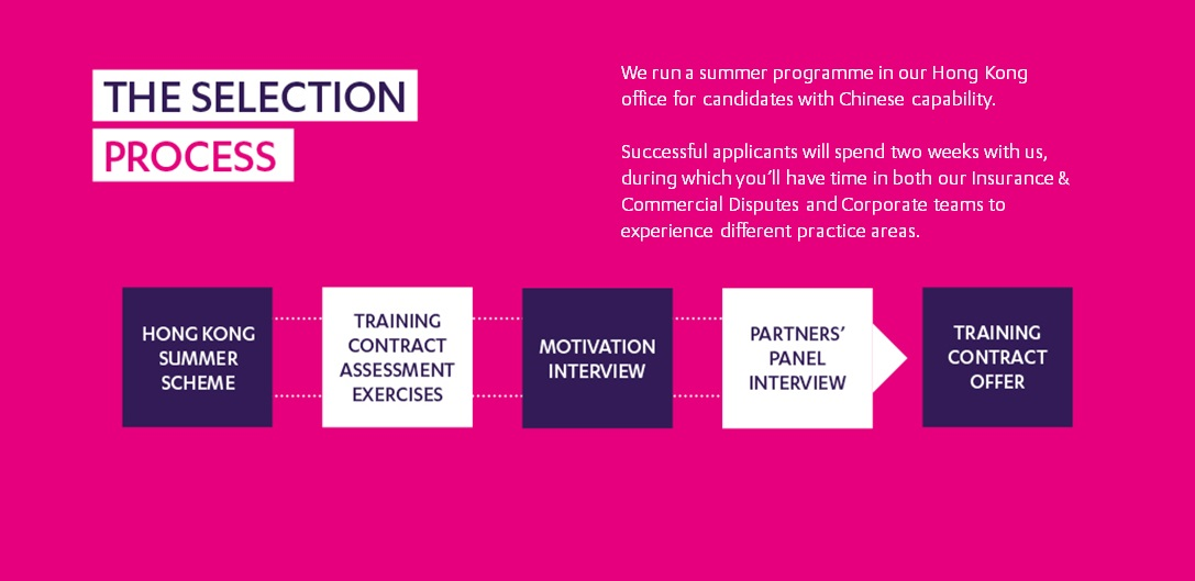 RPC Hong Kong training contract selection process